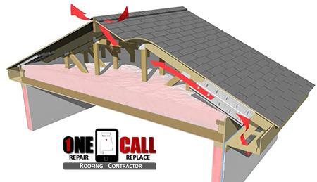 attic ventilation company